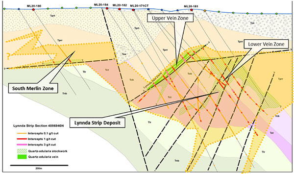 Cross-section along Lynnda Strip oxide deposits